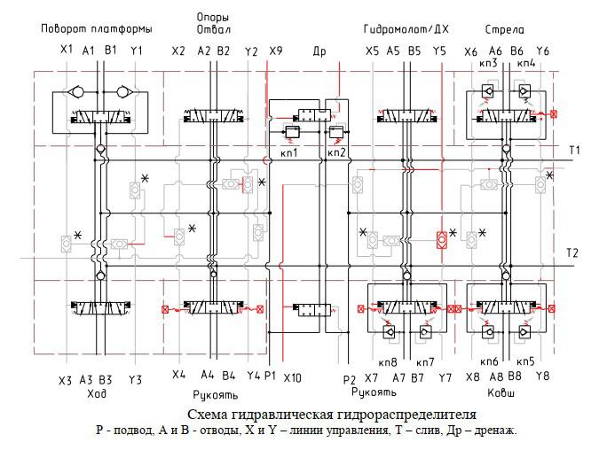 Схема гидравлическа гидрораспределителя ГР-520