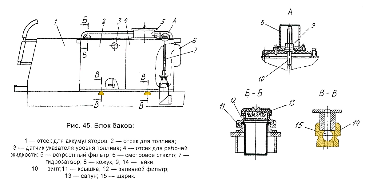 Гайка сливного клапана ЭО-5122.07.00.023А