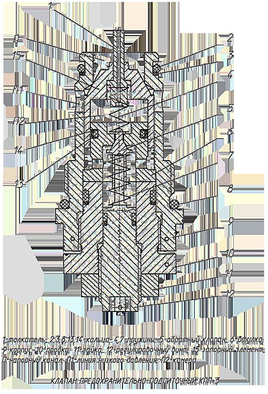 Клапан предохранительно-подпиточный КПП-3