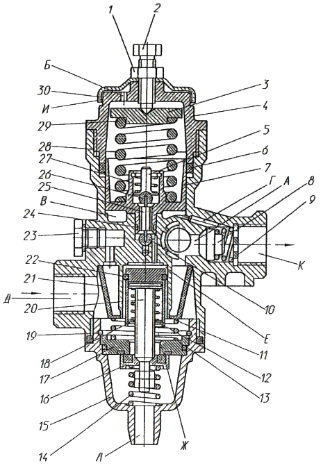 Регулятор давления ЭО-33211