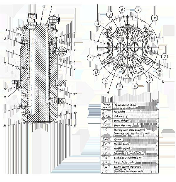 Центральный коллектор Э20.01.06.001сб